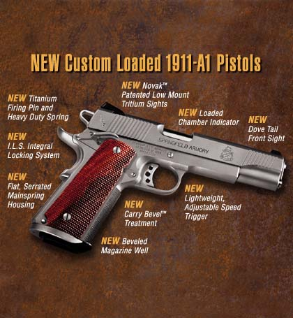 NEW Custom Loaded 1911-A1 Pistols
